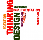 design thinking wordle
